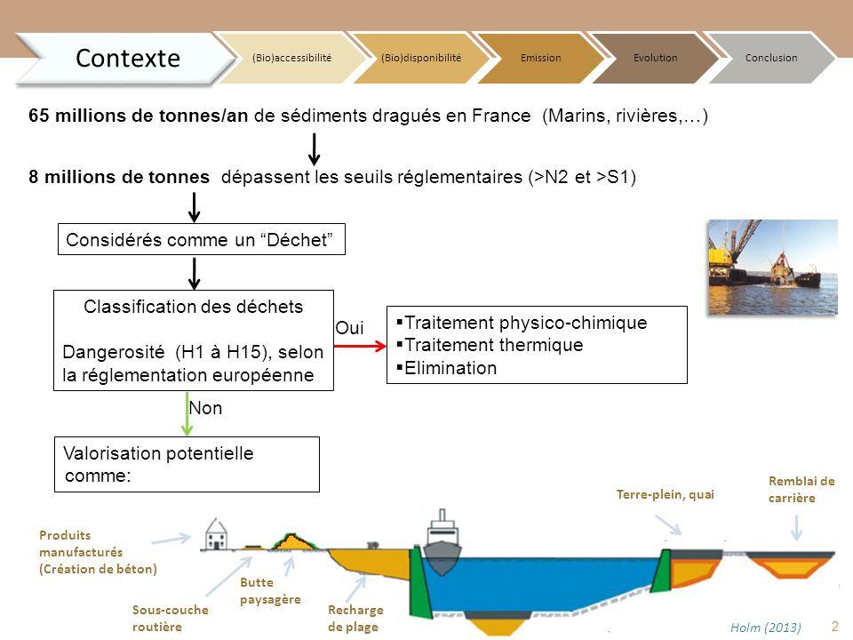 65 millions de tonnes/an de sédiments dragués en France (Marins, rivières,…) 8 millions de tonnes dépassent les seuils réglementaires (>N2 et >S1) Con
