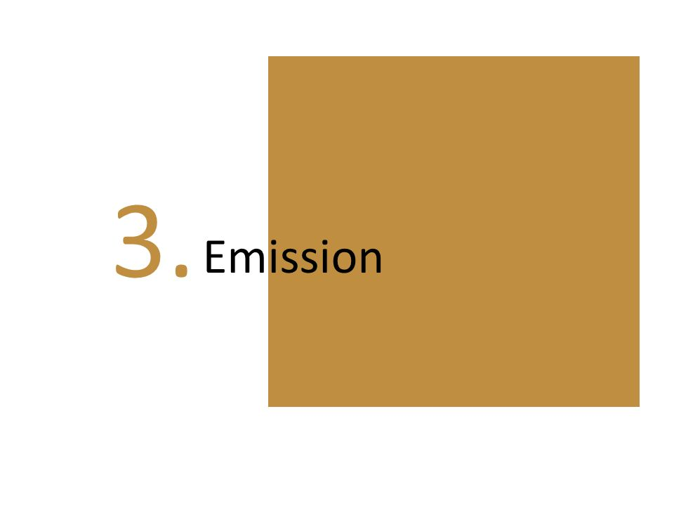 3. Emission