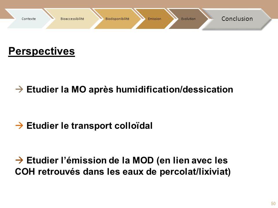 Perspectives Etudier le transport colloïdal Etudier lémission de la MOD (en lien avec les COH retrouvés dans les eaux de percolat/lixiviat) Contexte B