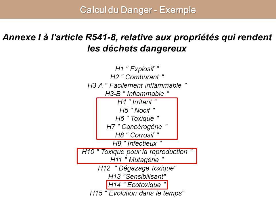 Annexe I à l'article R541-8, relative aux propriétés qui rendent les déchets dangereux H1