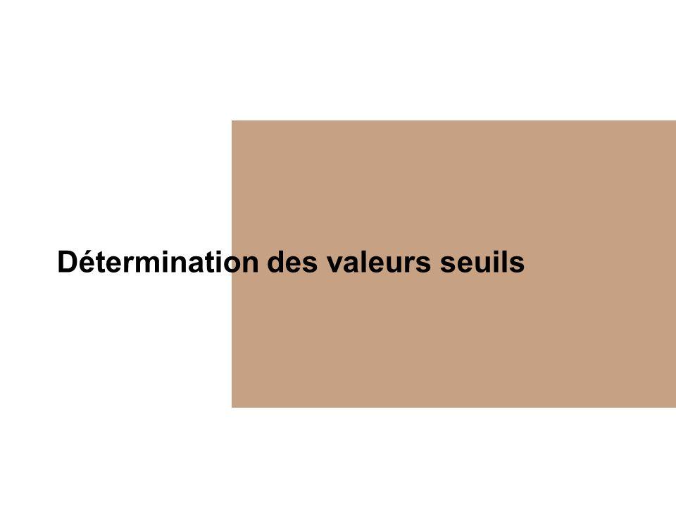 Détermination des valeurs seuils