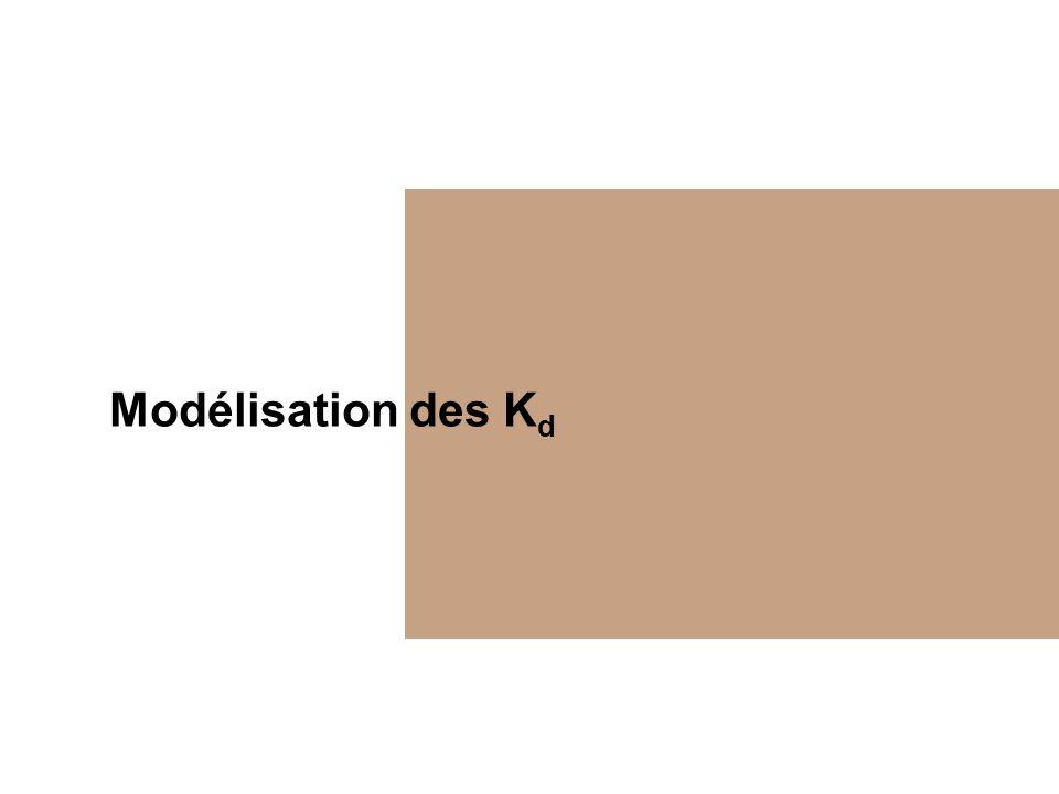 Modélisation des K d