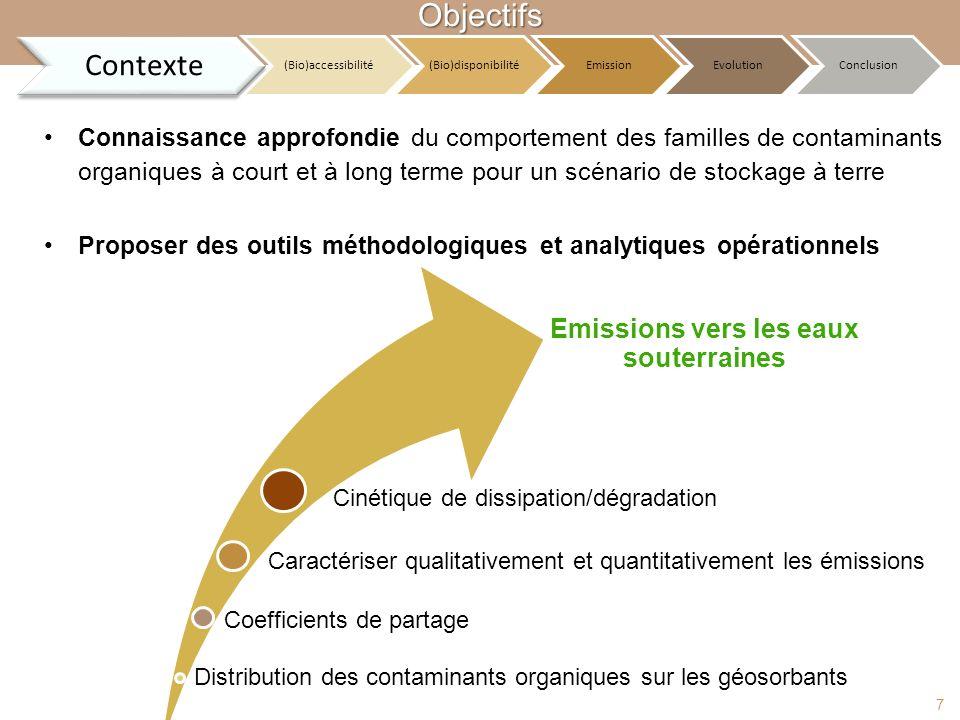 Connaissance approfondie du comportement des familles de contaminants organiques à court et à long terme pour un scénario de stockage à terre Proposer