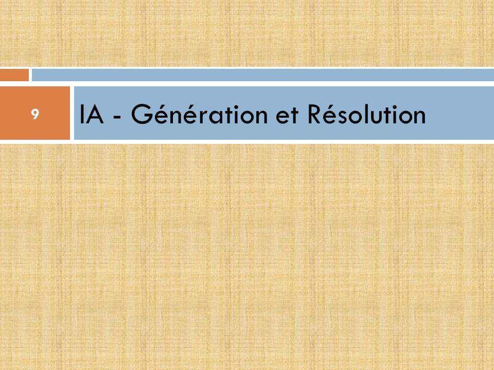 Résolution optimisée 30