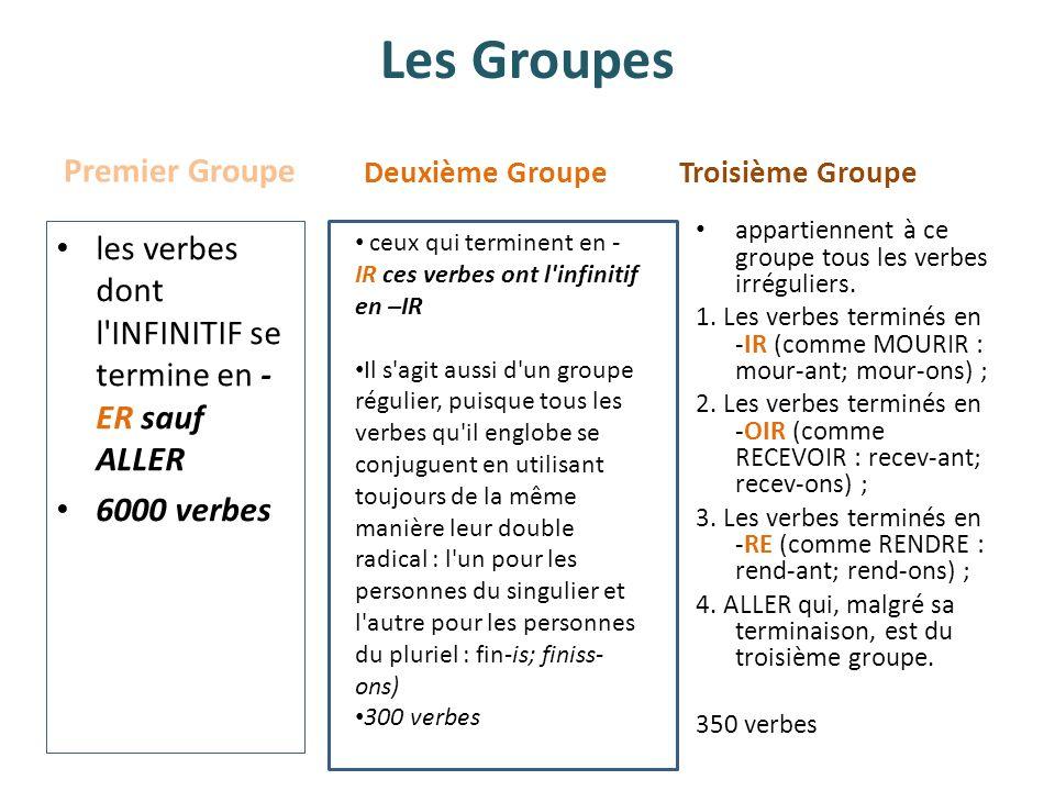 Les Groupes Premier Groupe les verbes dont l'INFINITIF se termine en - ER sauf ALLER 6000 verbes Deuxième Groupe appartiennent à ce groupe tous les ve