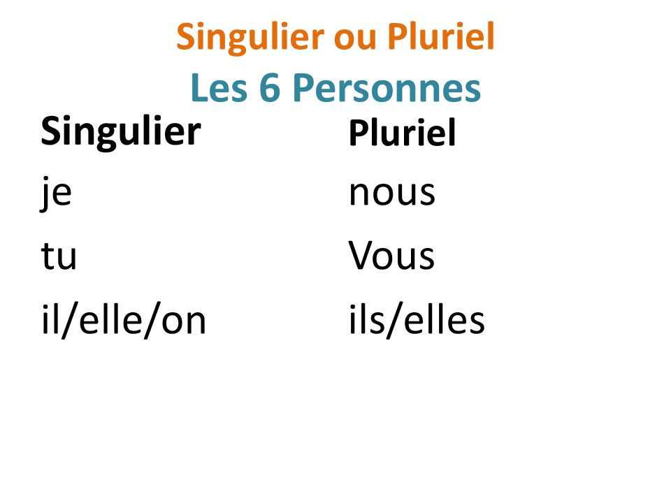 Singulier ou Pluriel Les 6 Personnes Singulier je tu il/elle/on Pluriel nous Vous ils/elles