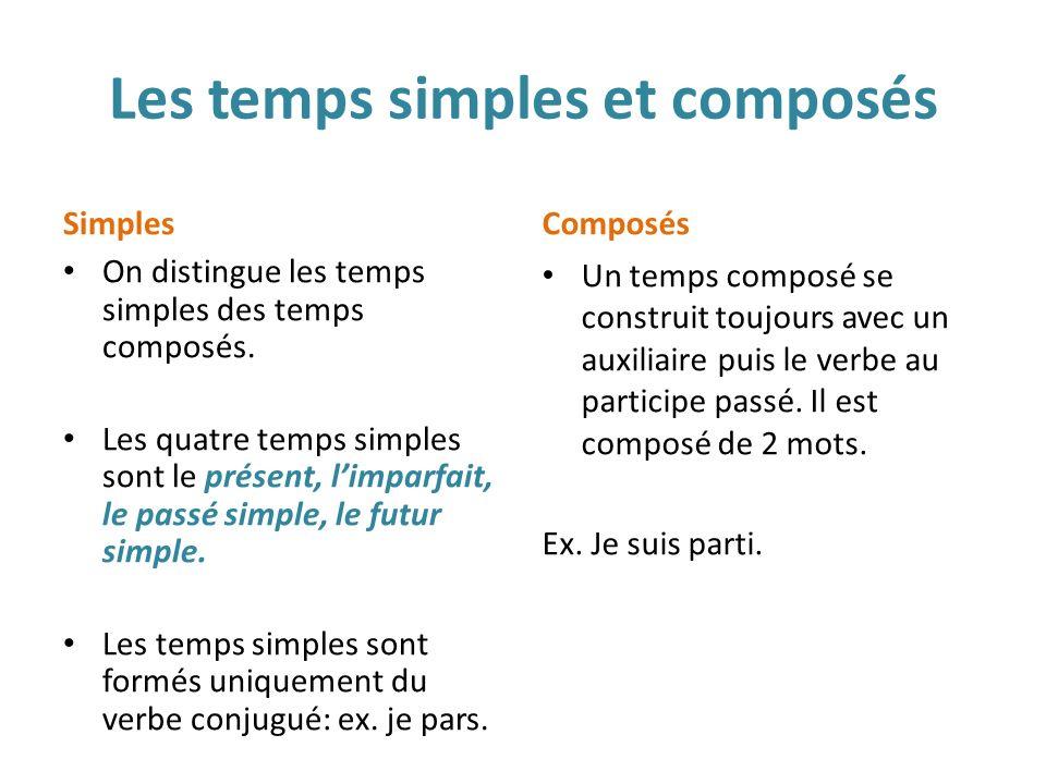 Les temps simples et composés Simples On distingue les temps simples des temps composés. Les quatre temps simples sont le présent, limparfait, le pass