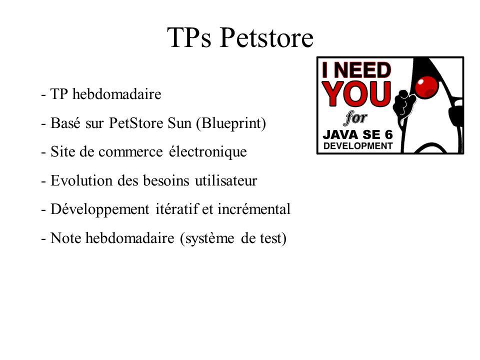 TPs Petstore - TP hebdomadaire - Basé sur PetStore Sun (Blueprint) - Site de commerce électronique - Evolution des besoins utilisateur - Développement