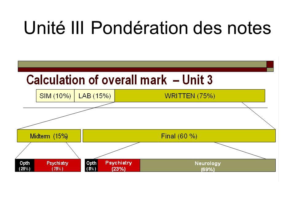 Unité III Pondération des notes