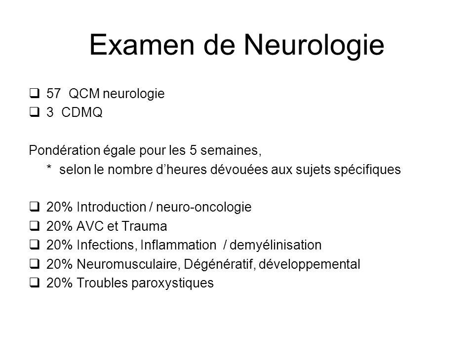 Examen de Neurologie 57 QCM neurologie 3 CDMQ Pondération égale pour les 5 semaines, * selon le nombre dheures dévouées aux sujets spécifiques 20% Int