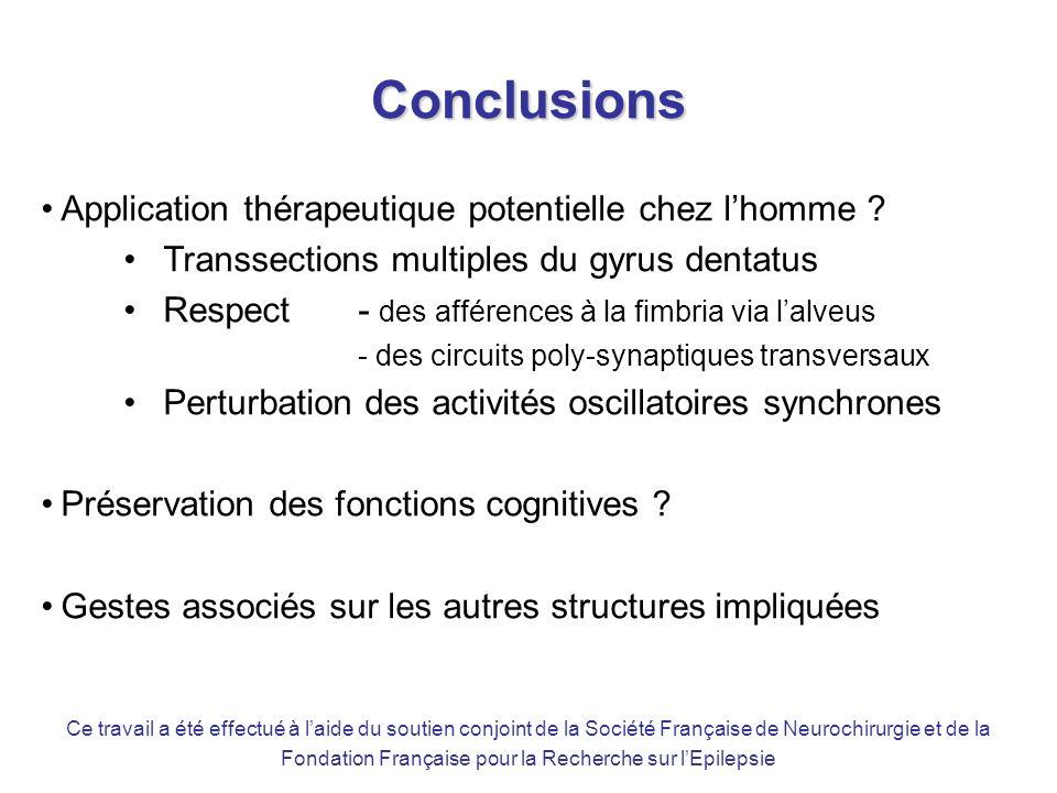 Conclusions Application thérapeutique potentielle chez lhomme .