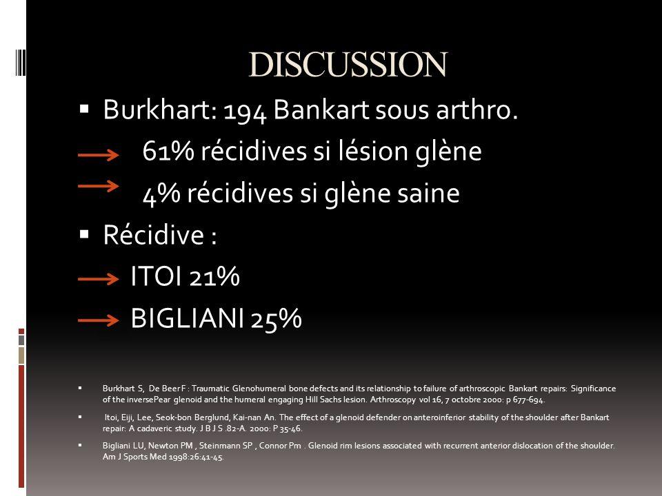 DISCUSSION Burkhart: 194 Bankart sous arthro.