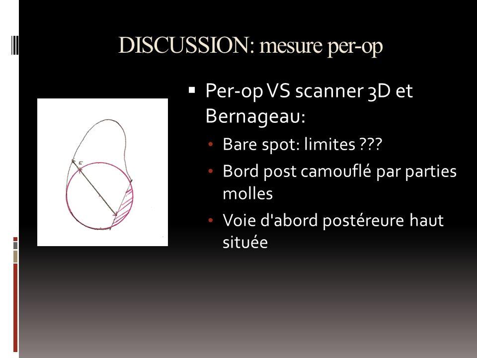 DISCUSSION: mesure per-op Per-op VS scanner 3D et Bernageau: Bare spot: limites ??.