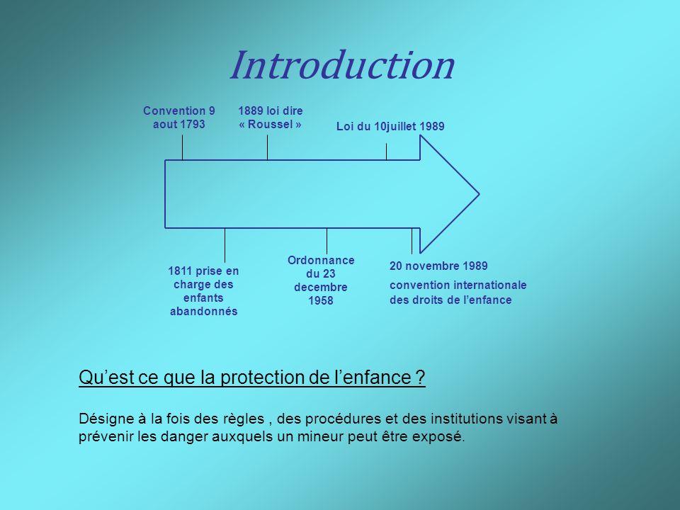 Introduction Convention 9 aout 1793 1811 prise en charge des enfants abandonnés 1889 loi dire « Roussel » Ordonnance du 23 decembre 1958 Loi du 10juil
