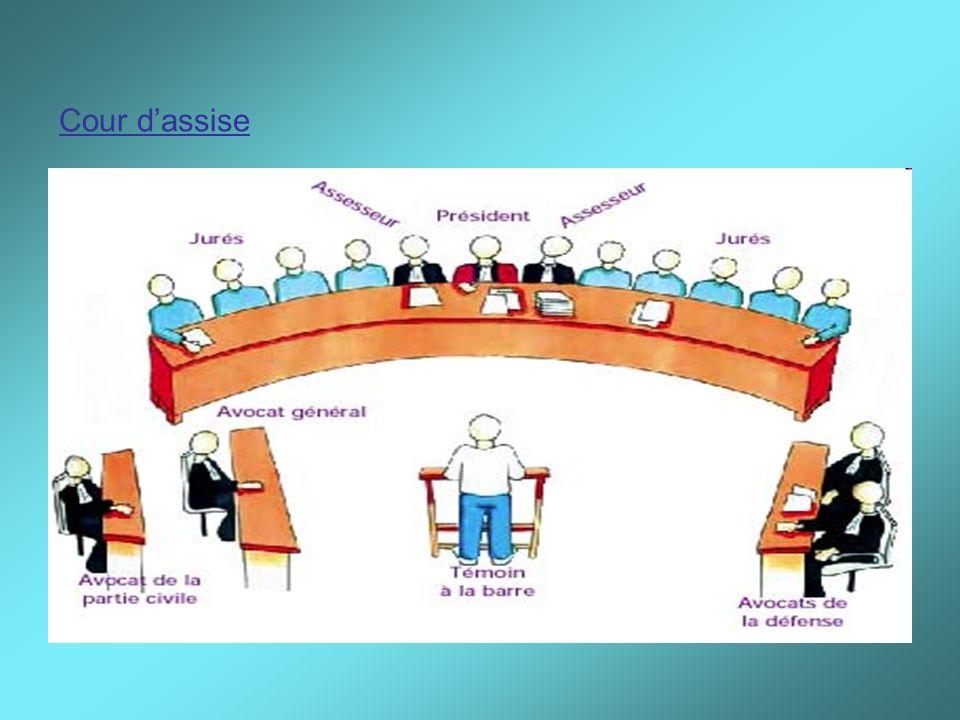 annexe Quelque site : http://www.allo119.gouv.fr http://www.ado.justice.gouv.fr http://www.vie-publique.fr http://www.unicef.org Autre Source dinformation : Nous avons aussi utiliser des magasines, émission télé (66 minutes) et des livres portant sur le droits de lenfance.