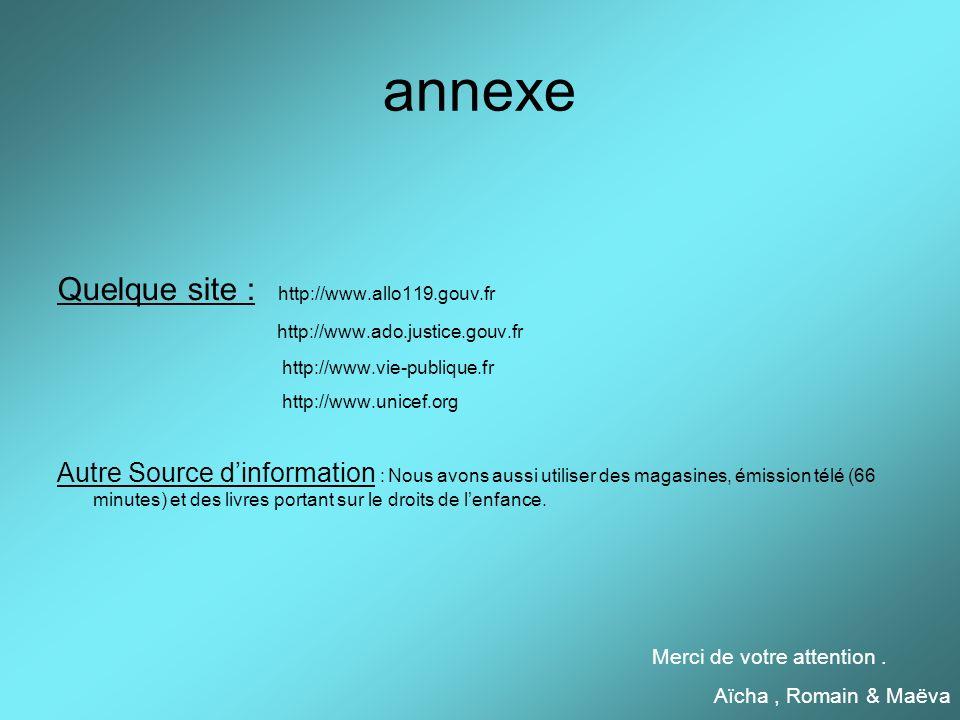 annexe Quelque site : http://www.allo119.gouv.fr http://www.ado.justice.gouv.fr http://www.vie-publique.fr http://www.unicef.org Autre Source dinforma