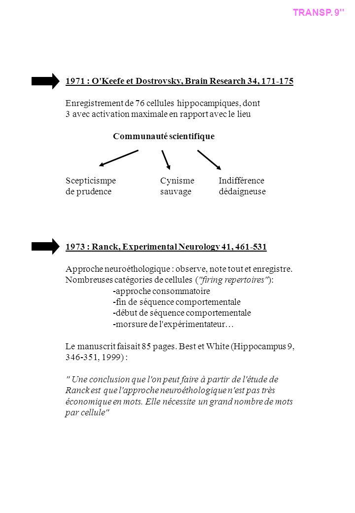 1971 : O Keefe et Dostrovsky, Brain Research 34, 171-175 Enregistrement de 76 cellules hippocampiques, dont 3 avec activation maximale en rapport avec le lieu Communauté scientifique ScepticismpeCynisme Indifférence de prudencesauvage dédaigneuse 1973 : Ranck, Experimental Neurology 41, 461-531 Approche neuroéthologique : observe, note tout et enregistre.