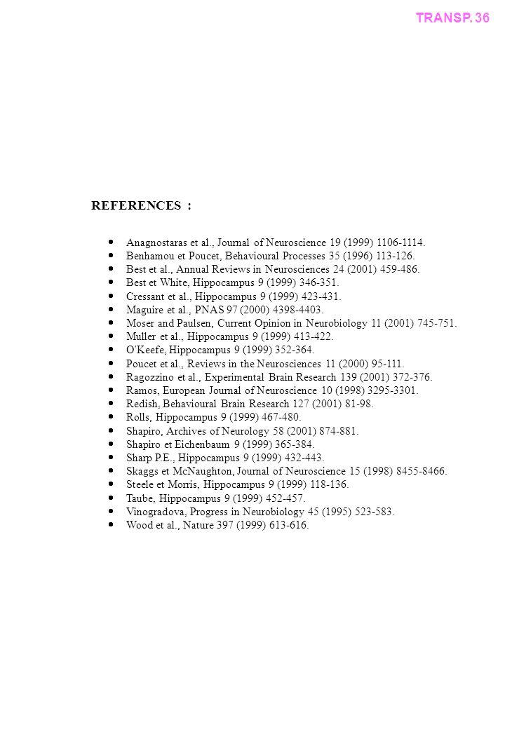 REFERENCES : Anagnostaras et al., Journal of Neuroscience 19 (1999) 1106-1114.