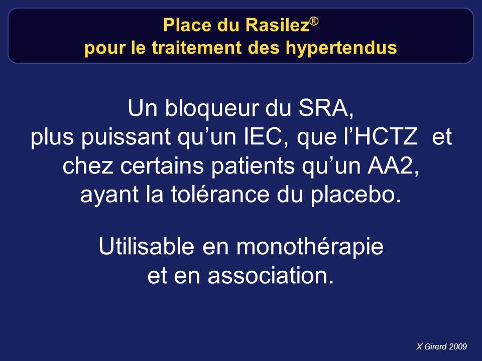 Place du Rasilez ® pour le traitement des hypertendus Un bloqueur du SRA, plus puissant quun IEC, que lHCTZ et chez certains patients quun AA2, ayant la tolérance du placebo.
