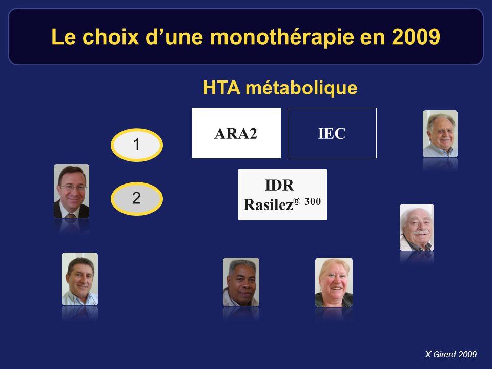 Le choix dune monothérapie en 2009 HTA métabolique ARA2IEC IDR Rasilez ® 300 1 2 X Girerd 2009