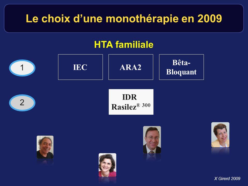 Le choix dune monothérapie en 2009 HTA familiale Bêta- Bloquant ARA2IEC 1 2 X Girerd 2009 IDR Rasilez ® 300