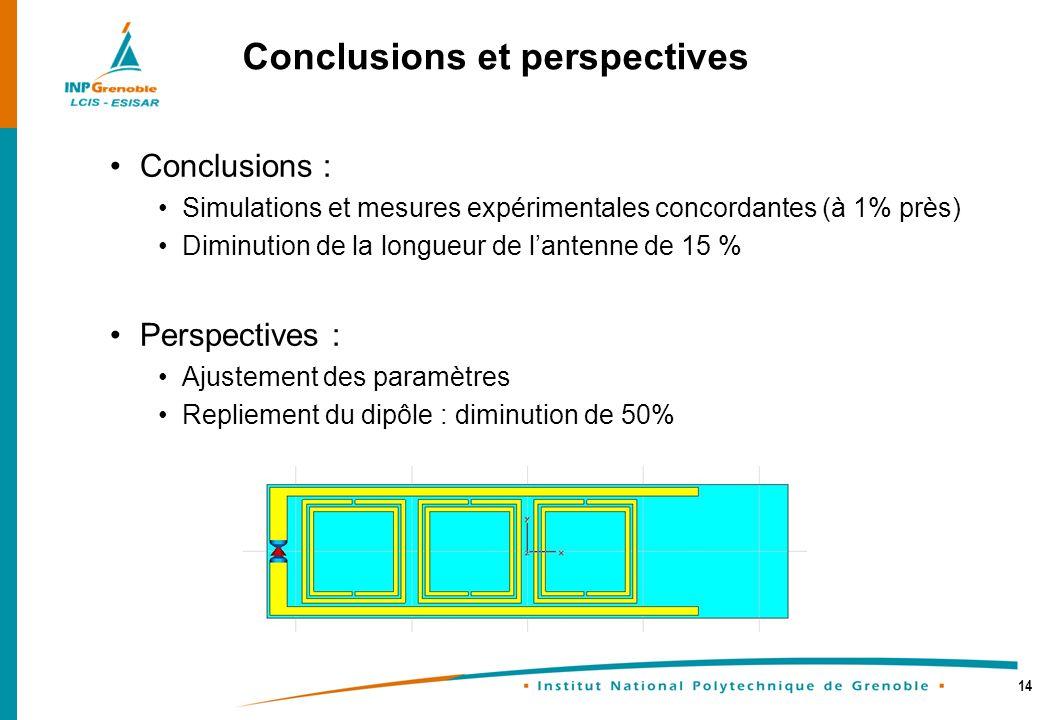 14 Conclusions : Simulations et mesures expérimentales concordantes (à 1% près) Diminution de la longueur de lantenne de 15 % Perspectives : Ajustemen