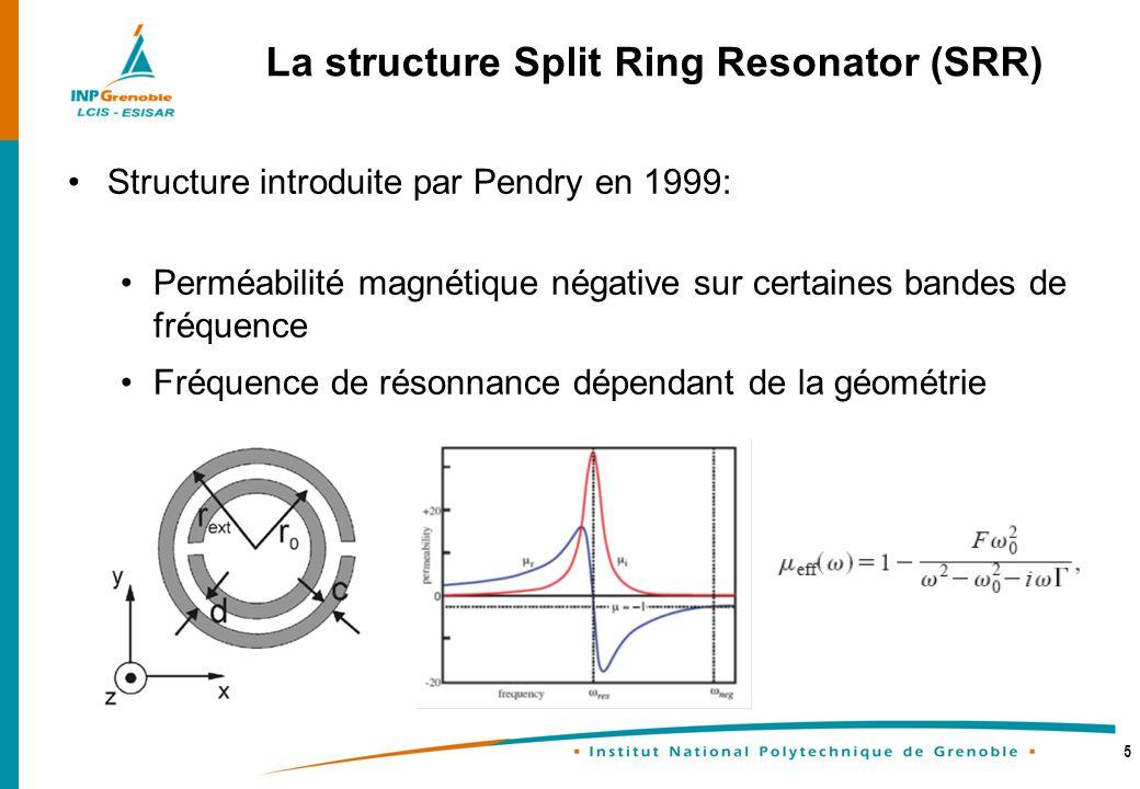 5 Structure introduite par Pendry en 1999: Perméabilité magnétique négative sur certaines bandes de fréquence Fréquence de résonnance dépendant de la