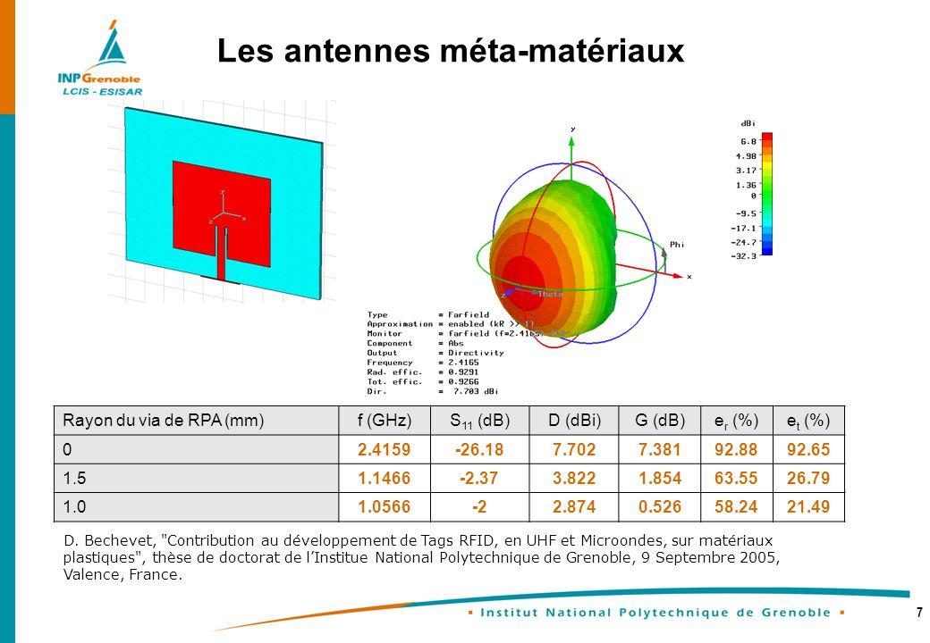 7 Les antennes méta-matériaux Rayon du via de RPA (mm)f (GHz)S 11 (dB)D (dBi)G (dB)e r (%)e t (%) 02.4159-26.187.7027.38192.8892.65 1.51.1466-2.373.82