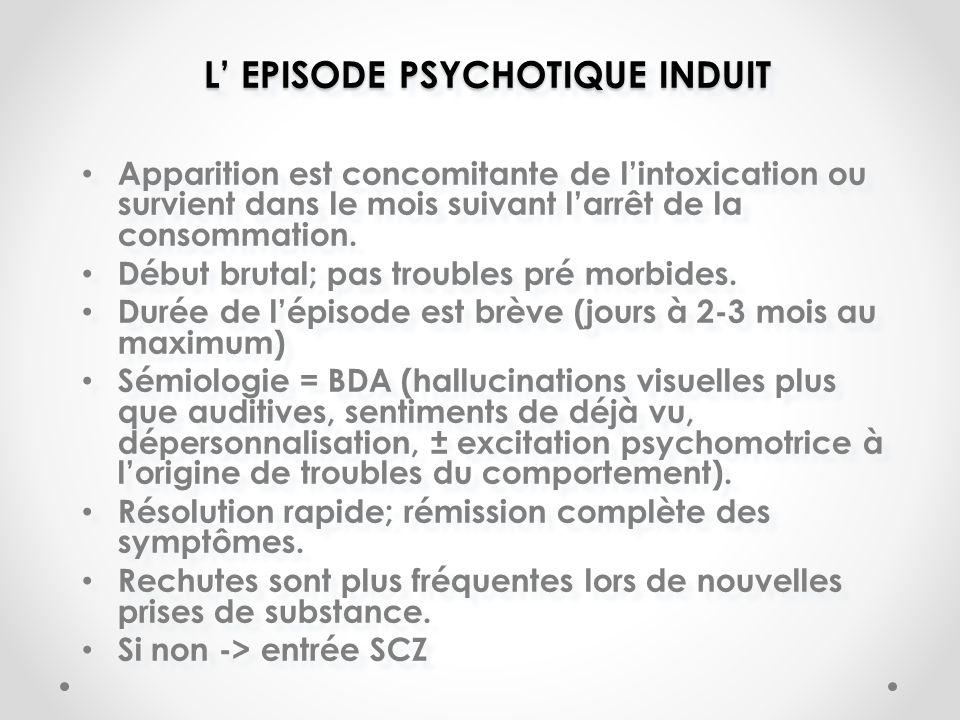 L EPISODE PSYCHOTIQUE INDUIT Apparition est concomitante de lintoxication ou survient dans le mois suivant larrêt de la consommation.