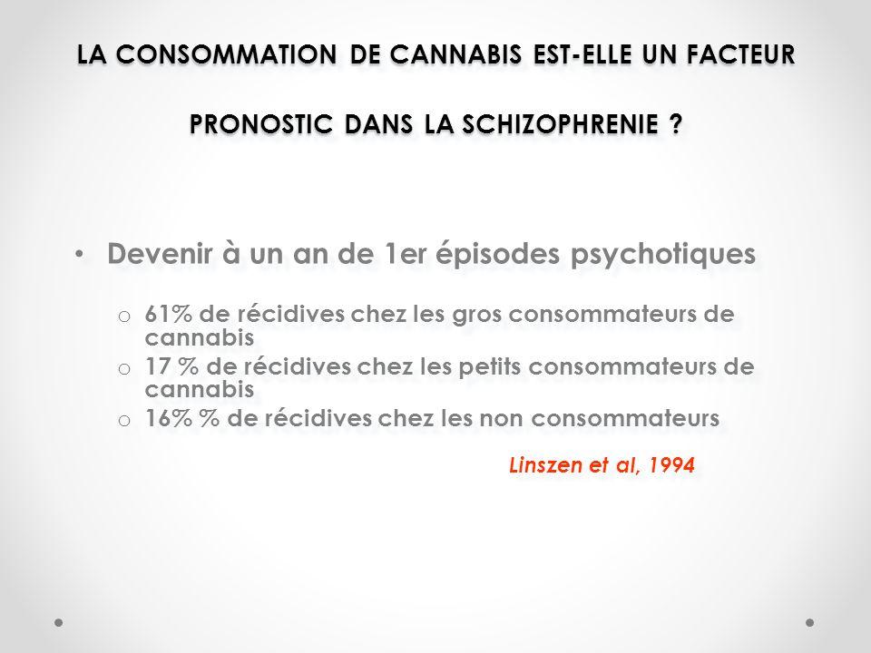 LA CONSOMMATION DE CANNABIS EST-ELLE UN FACTEUR PRONOSTIC DANS LA SCHIZOPHRENIE .