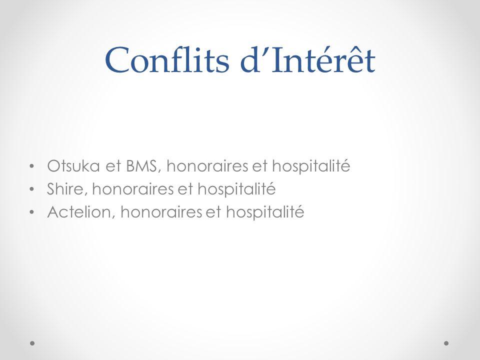 Conflits dIntérêt Otsuka et BMS, honoraires et hospitalité Shire, honoraires et hospitalité Actelion, honoraires et hospitalité