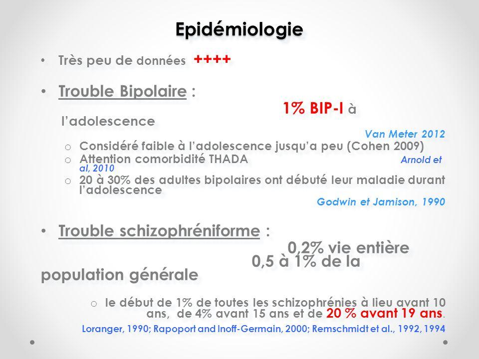 EpidémiologieEpidémiologie Très peu de données ++++ Trouble Bipolaire : 1% BIP-I à ladolescence Van Meter 2012 o Considéré faible à ladolescence jusqua peu (Cohen 2009) o Attention comorbidité THADA Arnold et al, 2010 o 20 à 30% des adultes bipolaires ont débuté leur maladie durant ladolescence Godwin et Jamison, 1990 Trouble schizophréniforme : 0,2% vie entière 0,5 à 1% de la population générale o le début de 1% de toutes les schizophrénies à lieu avant 10 ans, de 4% avant 15 ans et de 20 % avant 19 ans.