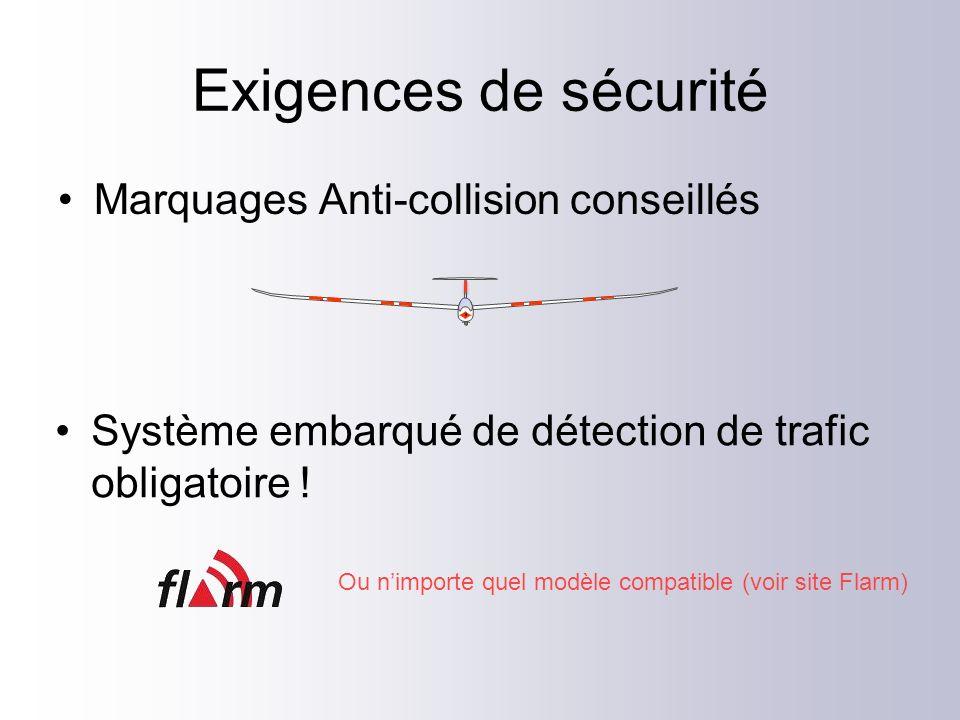 Exigences de sécurité Marquages Anti-collision conseillés Système embarqué de détection de trafic obligatoire ! Ou nimporte quel modèle compatible (vo