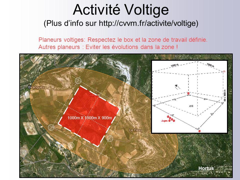 Activité Voltige (Plus dinfo sur http://cvvm.fr/activite/voltige) 22 1000m X 1000m X 900m Hortus 3 Planeurs voltiges: Respectez le box et la zone de t
