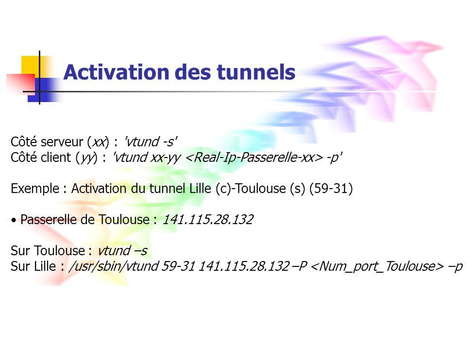 Activation des tunnels Côté serveur (xx) : vtund -s Côté client (yy) : vtund xx-yy -p Exemple : Activation du tunnel Lille (c)-Toulouse (s) (59-31) Passerelle de Toulouse : 141.115.28.132 Sur Toulouse : vtund –s Sur Lille : /usr/sbin/vtund 59-31 141.115.28.132 –P –p