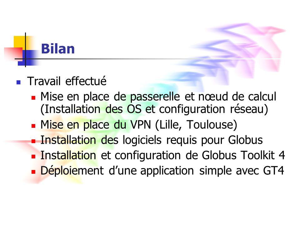 Bilan Travail effectué Mise en place de passerelle et nœud de calcul (Installation des OS et configuration réseau) Mise en place du VPN (Lille, Toulouse) Installation des logiciels requis pour Globus Installation et configuration de Globus Toolkit 4 Déploiement dune application simple avec GT4