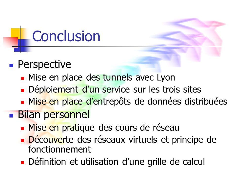 Conclusion Perspective Mise en place des tunnels avec Lyon Déploiement dun service sur les trois sites Mise en place dentrepôts de données distribuées Bilan personnel Mise en pratique des cours de réseau Découverte des réseaux virtuels et principe de fonctionnement Définition et utilisation dune grille de calcul