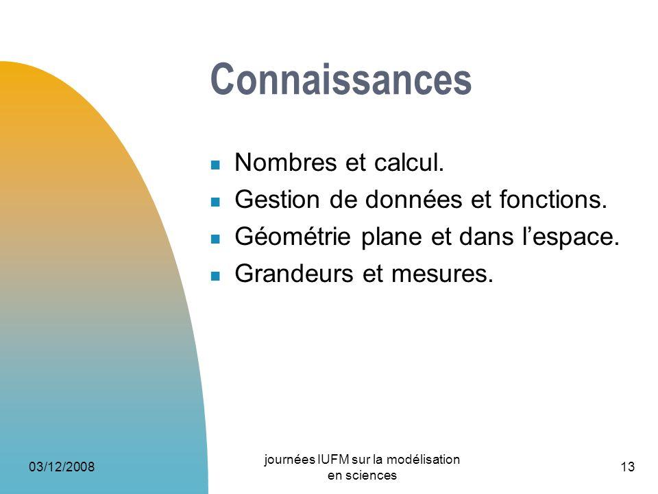 03/12/2008 journées IUFM sur la modélisation en sciences 13 Connaissances Nombres et calcul. Gestion de données et fonctions. Géométrie plane et dans
