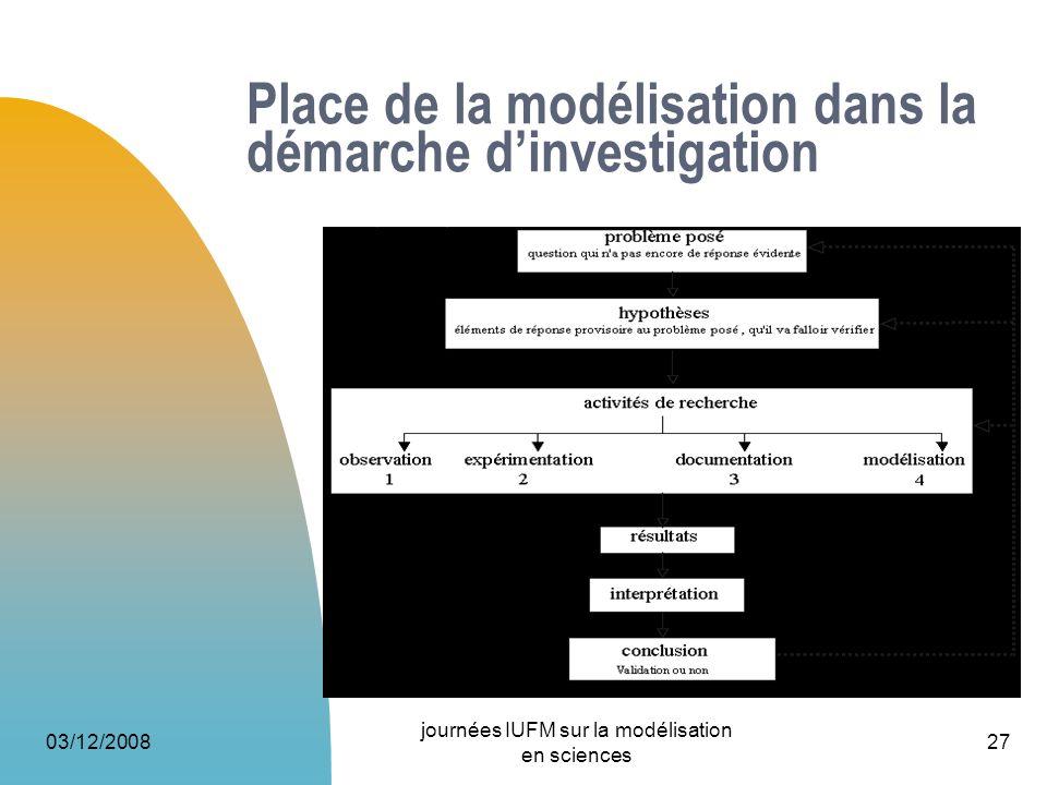 03/12/2008 journées IUFM sur la modélisation en sciences 27 Place de la modélisation dans la démarche dinvestigation