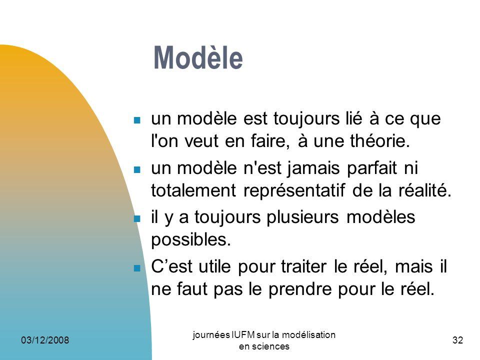 03/12/2008 journées IUFM sur la modélisation en sciences 32 Modèle un modèle est toujours lié à ce que l'on veut en faire, à une théorie. un modèle n'