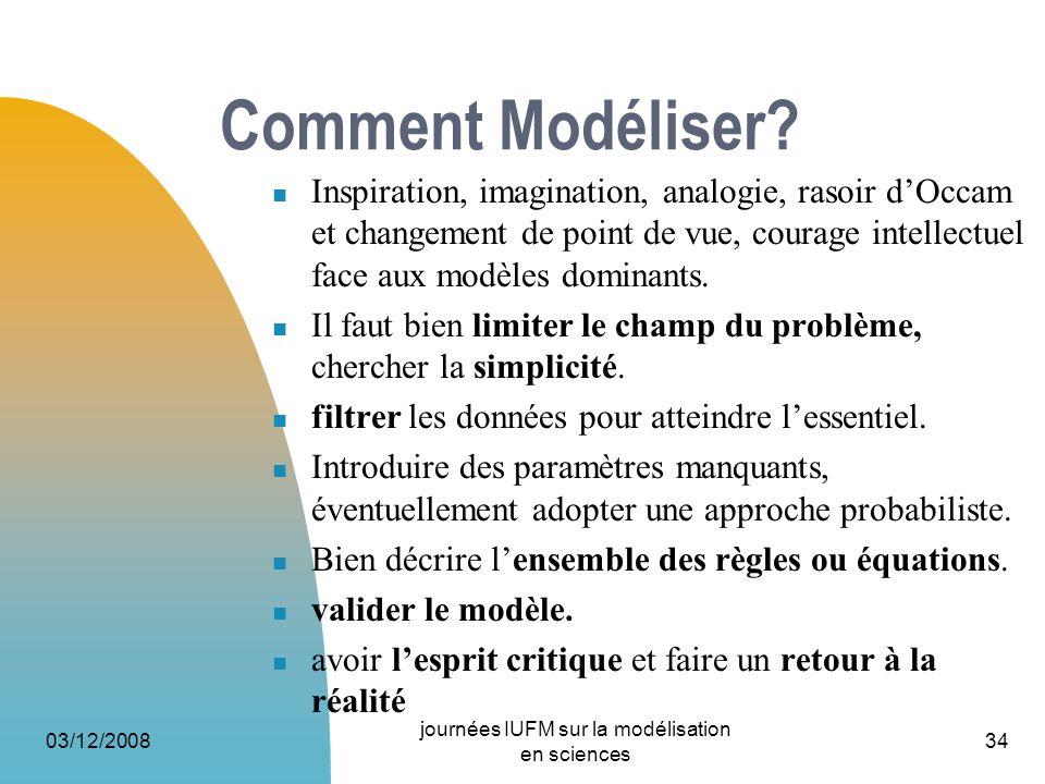 03/12/2008 journées IUFM sur la modélisation en sciences 34 Comment Modéliser? Inspiration, imagination, analogie, rasoir dOccam et changement de poin
