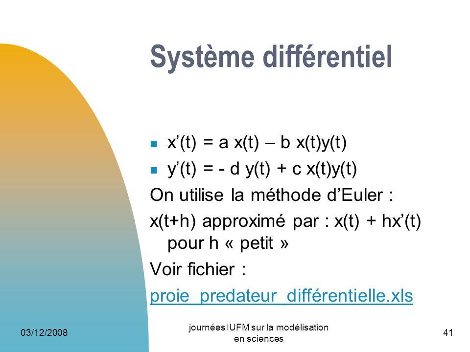 03/12/2008 journées IUFM sur la modélisation en sciences 41 Système différentiel x(t) = a x(t) – b x(t)y(t) y(t) = - d y(t) + c x(t)y(t) On utilise la