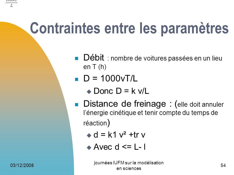 Contraintes entre les paramètres Débit : nombre de voitures passées en un lieu en T (h) D = 1000vT/L Donc D = k v/L Distance de freinage : ( elle doit