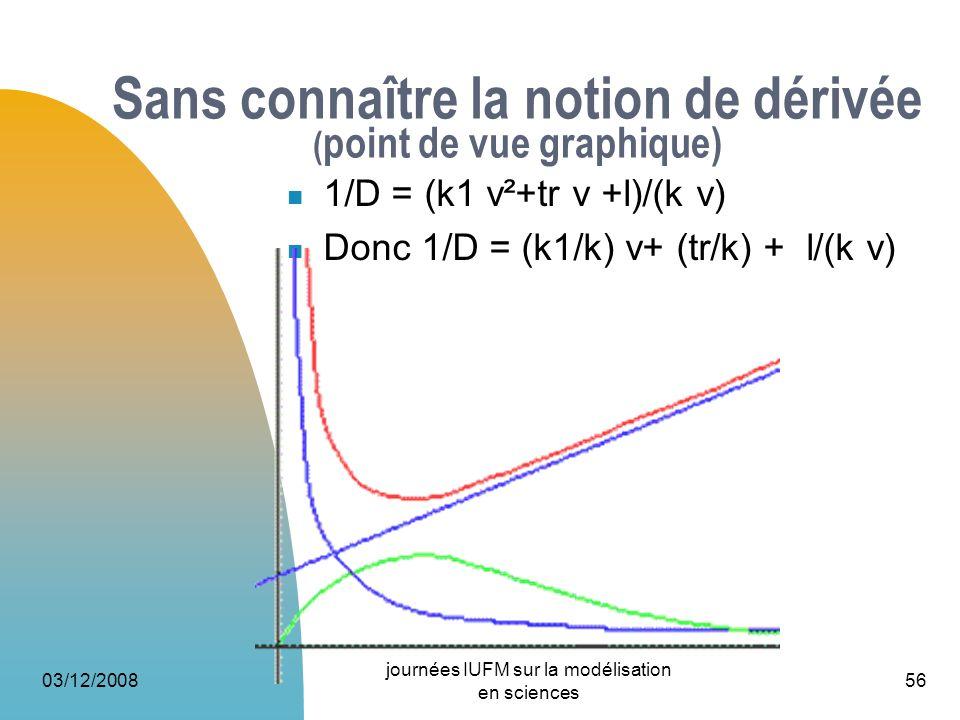 Sans connaître la notion de dérivée ( point de vue graphique) 1/D = (k1 v²+tr v +l)/(k v) Donc 1/D = (k1/k) v+ (tr/k) + l/(k v) 03/12/2008 journées IU