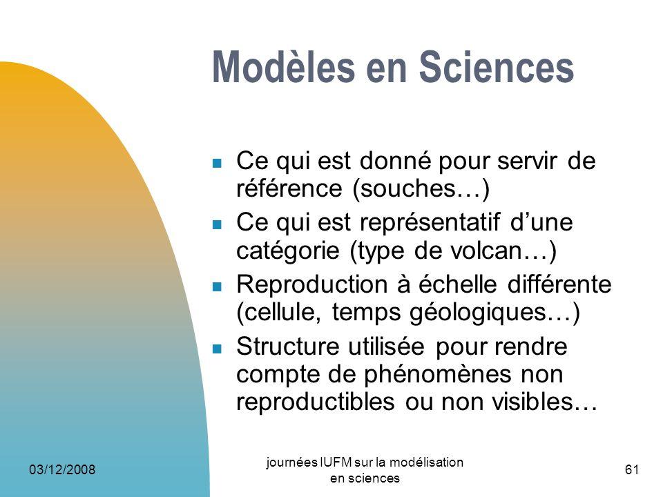 03/12/2008 journées IUFM sur la modélisation en sciences 61 Modèles en Sciences Ce qui est donné pour servir de référence (souches…) Ce qui est représ