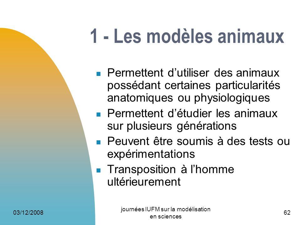 03/12/2008 journées IUFM sur la modélisation en sciences 62 1 - Les modèles animaux Permettent dutiliser des animaux possédant certaines particularité