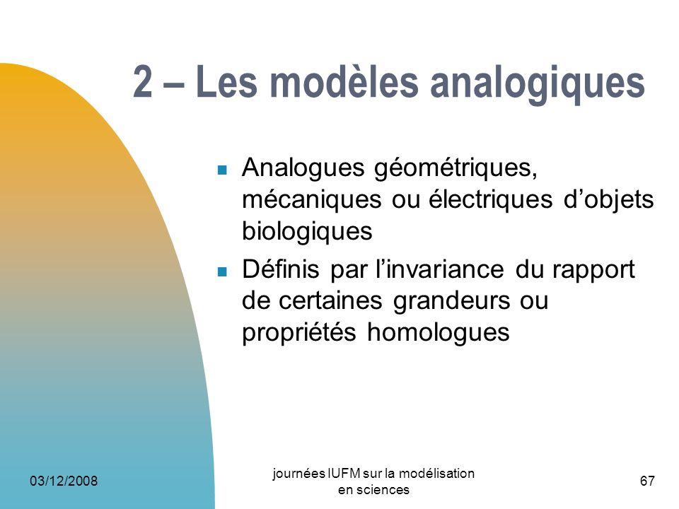 03/12/2008 journées IUFM sur la modélisation en sciences 67 2 – Les modèles analogiques Analogues géométriques, mécaniques ou électriques dobjets biol