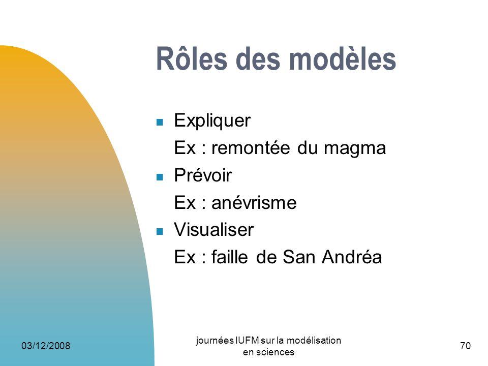 03/12/2008 journées IUFM sur la modélisation en sciences 70 Rôles des modèles Expliquer Ex : remontée du magma Prévoir Ex : anévrisme Visualiser Ex :