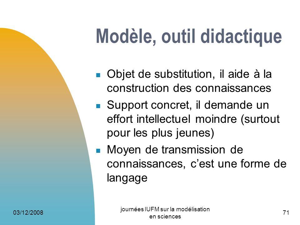 03/12/2008 journées IUFM sur la modélisation en sciences 71 Modèle, outil didactique Objet de substitution, il aide à la construction des connaissance