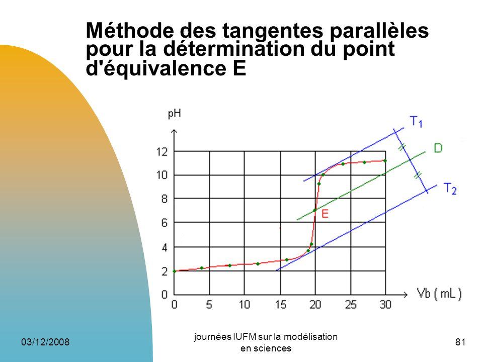 03/12/2008 journées IUFM sur la modélisation en sciences 81 Méthode des tangentes parallèles pour la détermination du point d'équivalence E